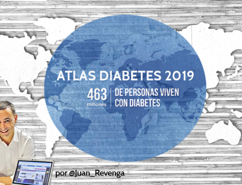 Atlas de la diabetes 2019