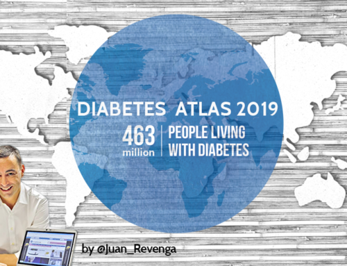 Diabetes Atlas 2019
