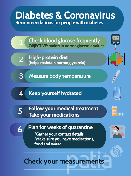 recommendations for people with diabetes