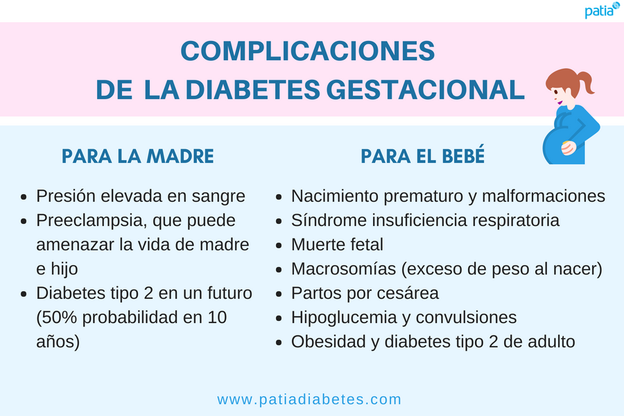 ¿Puedes diagnosticar mal la diabetes?